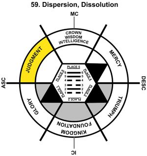 HxQ-06VI-06-12 59-Dispersion-L6