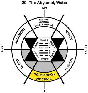 HxQ-06VI-12-18 29-The Abysmal-L2