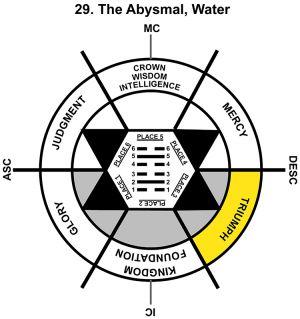 HxQ-06VI-12-18 29-The Abysmal-L3