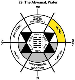 HxQ-06VI-12-18 29-The Abysmal-L4