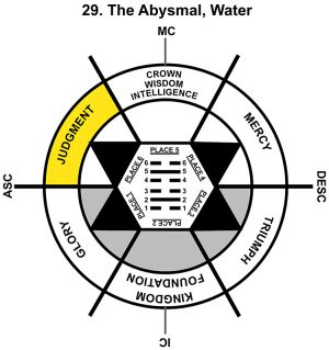 HxQ-06VI-12-18 29-The Abysmal-L6