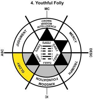 HxQ-06VI-18-24 4-Youthful Folly-L1