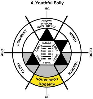 HxQ-06VI-18-24 4-Youthful Folly-L2