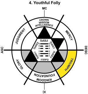 HxQ-06VI-18-24 4-Youthful Folly-L3