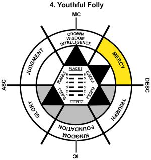 HxQ-06VI-18-24 4-Youthful Folly-L4
