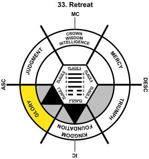 HxQ-07LI-00-06 33-Retreat-L1
