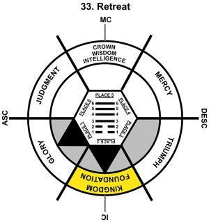 HxQ-07LI-00-06 33-Retreat-L2