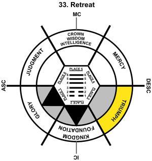 HxQ-07LI-00-06 33-Retreat-L3