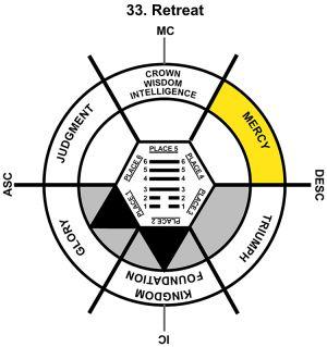 HxQ-07LI-00-06 33-Retreat-L4