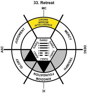 HxQ-07LI-00-06 33-Retreat-L5