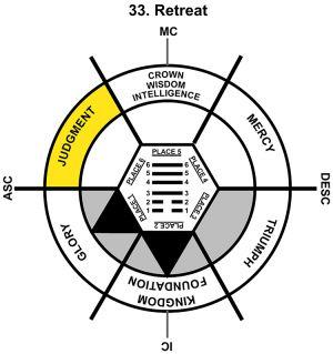 HxQ-07LI-00-06 33-Retreat-L6