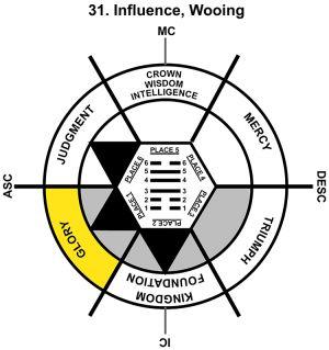 HxQ-07LI-06-12 31-Influence-L1
