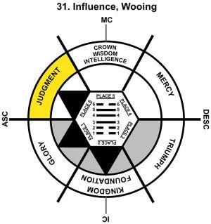 HxQ-07LI-06-12 31-Influence-L6