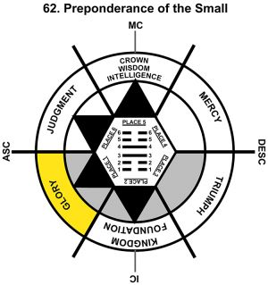 HxQ-07LI-18-24 62-Small Preponderance-L1