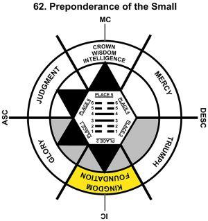 HxQ-07LI-18-24 62-Small Preponderance-L2