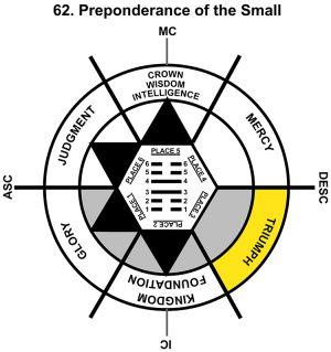 HxQ-07LI-18-24 62-Small Preponderance-L3