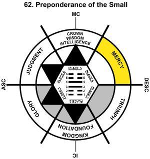 HxQ-07LI-18-24 62-Small Preponderance-L4