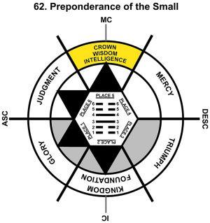 HxQ-07LI-18-24 62-Small Preponderance-L5