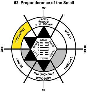 HxQ-07LI-18-24 62-Small Preponderance-L6