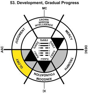 HxQ-07LI-24-30 53-Gradual Progress-L1