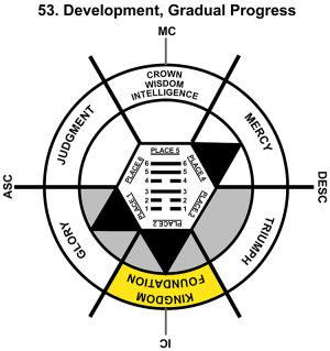 HxQ-07LI-24-30 53-Gradual Progress-L2