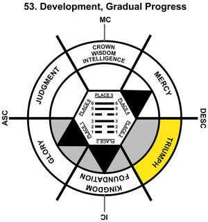 HxQ-07LI-24-30 53-Gradual Progress-L3