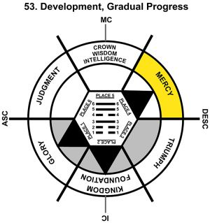 HxQ-07LI-24-30 53-Gradual Progress-L4