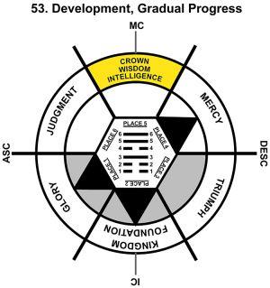 HxQ-07LI-24-30 53-Gradual Progress-L5