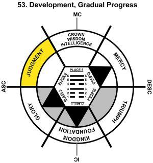 HxQ-07LI-24-30 53-Gradual Progress-L6