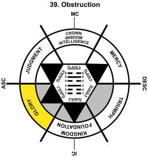 HxQ-08SC-00-06 39-Obstruction-L1