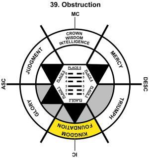 HxQ-08SC-00-06 39-Obstruction-L2