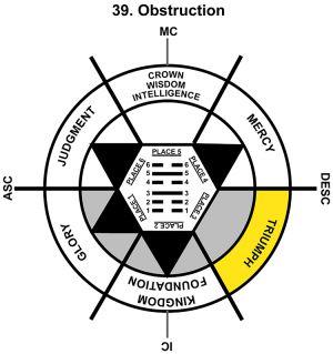 HxQ-08SC-00-06 39-Obstruction-L3