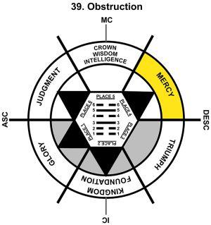 HxQ-08SC-00-06 39-Obstruction-L4