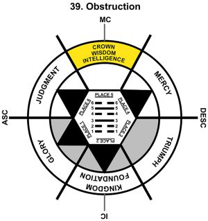 HxQ-08SC-00-06 39-Obstruction-L5