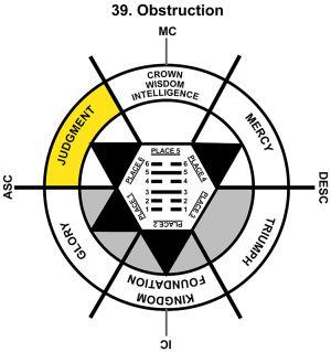 HxQ-08SC-00-06 39-Obstruction-L6