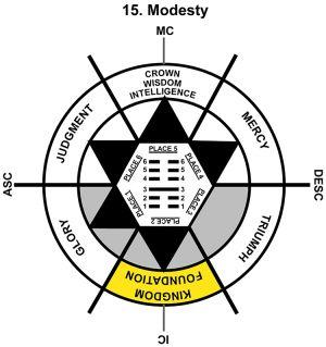 HxQ-08SC-12-15 15-Modesty-L2