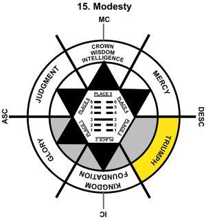 HxQ-08SC-12-15 15-Modesty-L3