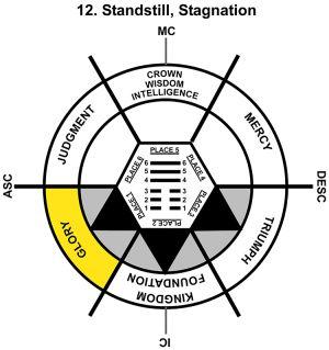 HxQ-08SC-15-18 12-Standstill Stagnation-L1