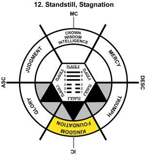HxQ-08SC-15-18 12-Standstill Stagnation-L2