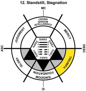 HxQ-08SC-15-18 12-Standstill Stagnation-L3