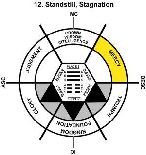 HxQ-08SC-15-18 12-Standstill Stagnation-L4