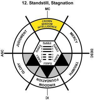 HxQ-08SC-15-18 12-Standstill Stagnation-L5