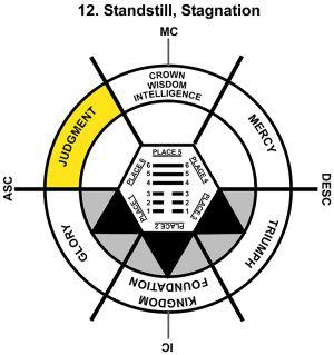 HxQ-08SC-15-18 12-Standstill Stagnation-L6