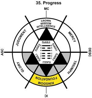 HxQ-08SC-24-30 35-Progress-L2