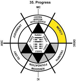 HxQ-08SC-24-30 35-Progress-L4