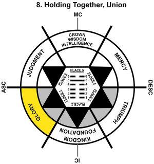 HxQ-09SA-12-18 8-Holding Together-L1