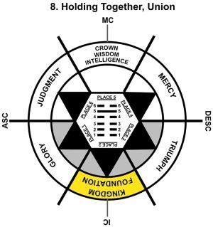 HxQ-09SA-12-18 8-Holding Together-L2