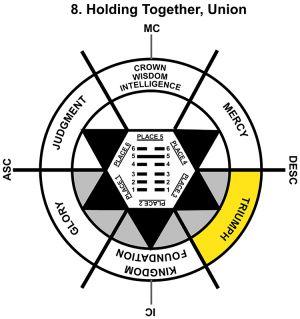 HxQ-09SA-12-18 8-Holding Together-L3