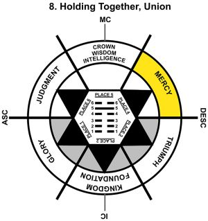 HxQ-09SA-12-18 8-Holding Together-L4