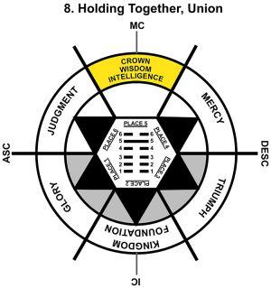 HxQ-09SA-12-18 8-Holding Together-L5